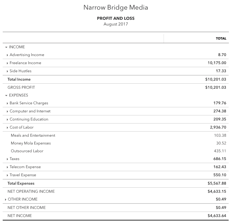 August 2017 Income Statement