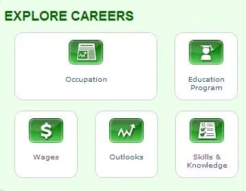 Exploring career options on WorkinginCanada.gc.ca