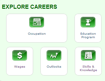 Exploring career options on WorkinginCanada.gc.ca