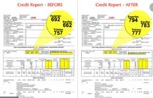 Best Tradelines to Boost Credit Score