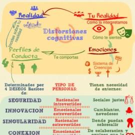 Infografía de cómo nos afectan las emociones