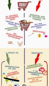 La clave: Educación y DIY, Infografía