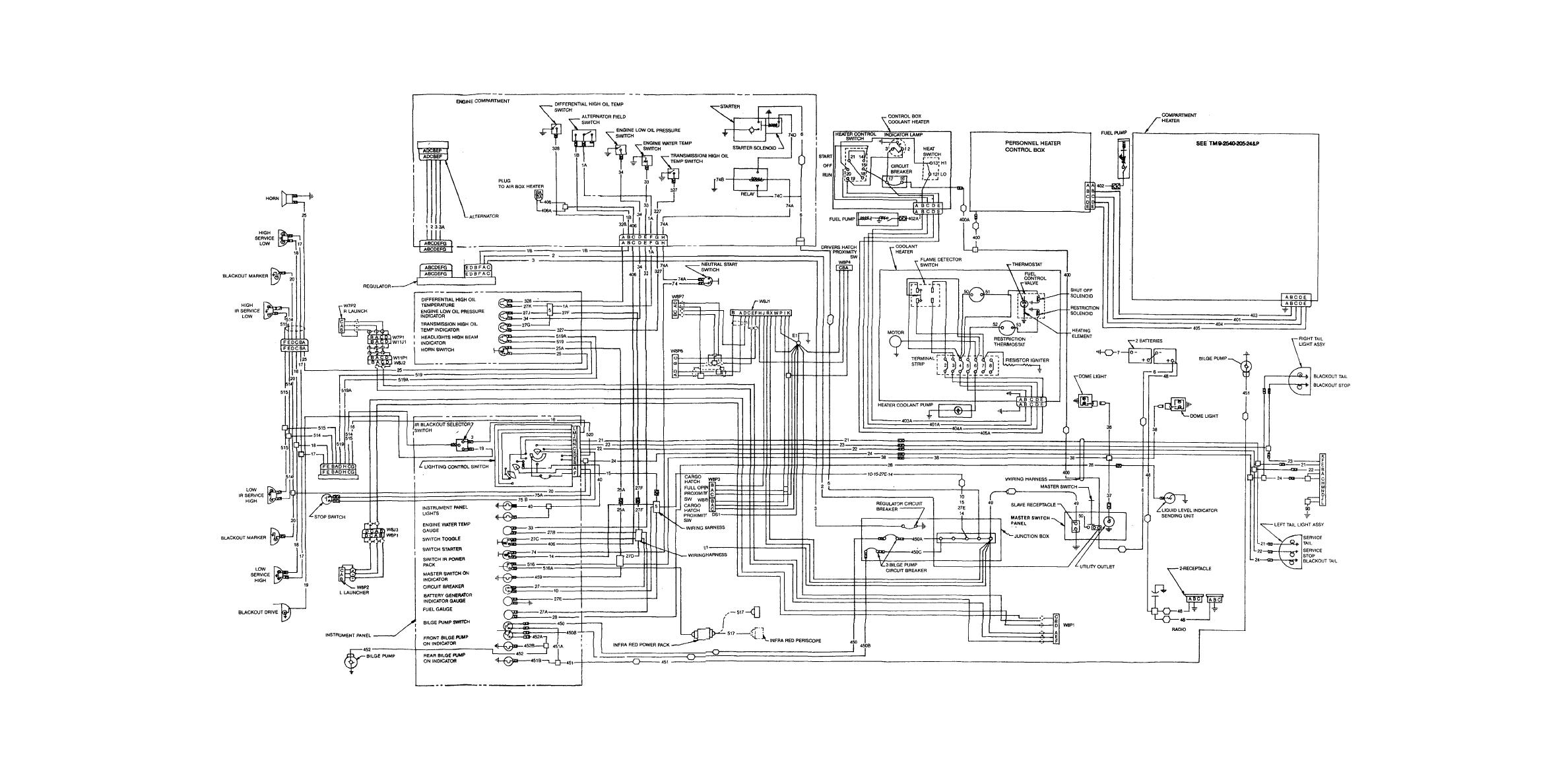 M901a1 Electrical Wiring Diagram