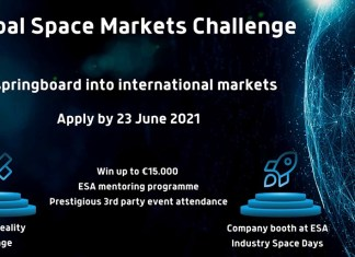 global space market challenge
