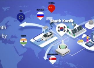 innovation-south-korea-matchmaking