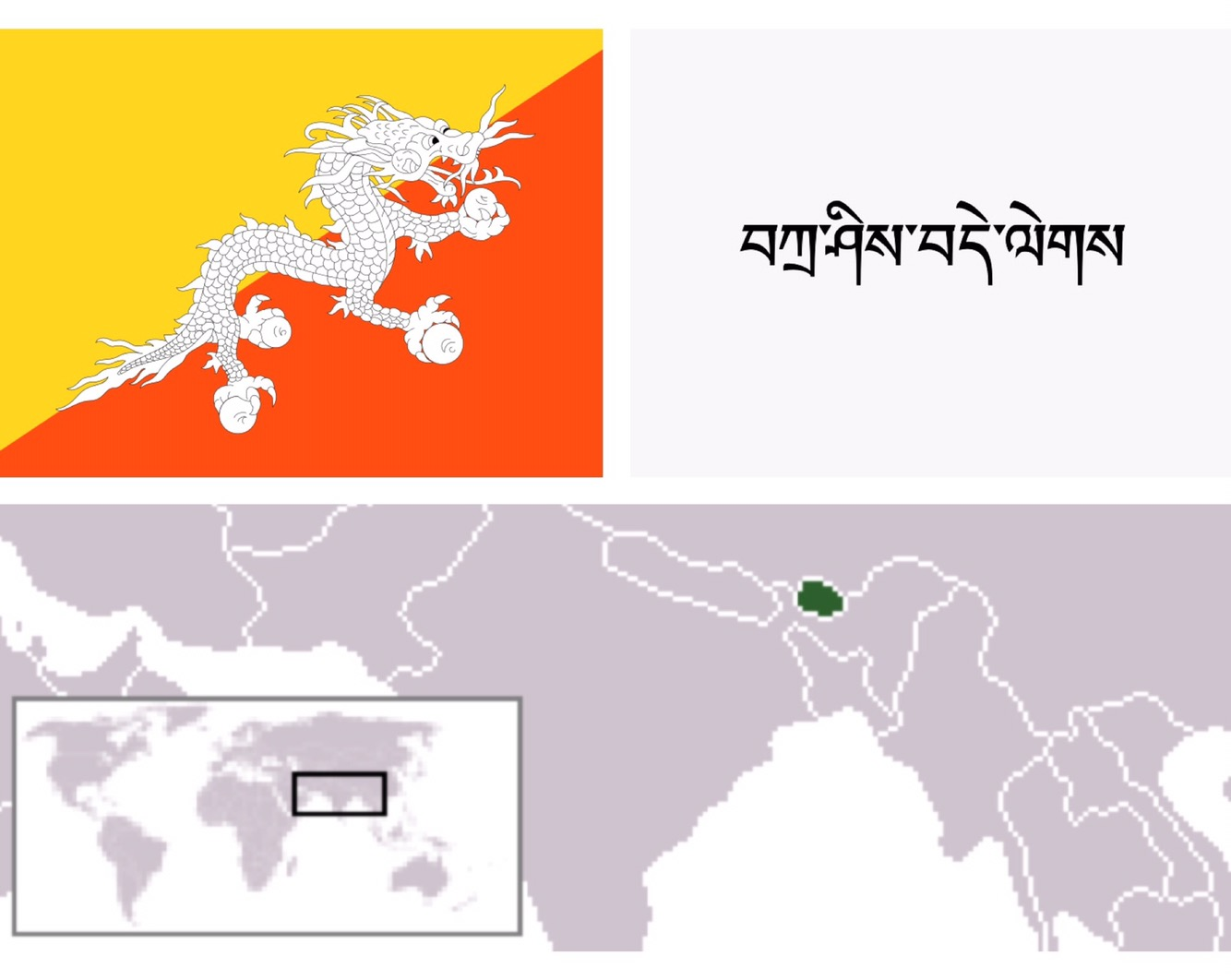 Uber Bhutan Perspektive