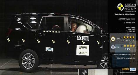 crash test toyota innova 2016