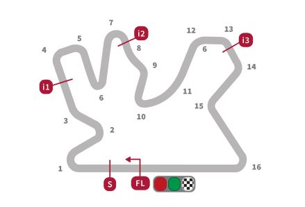 LOSAIL INTERNATIONAL CIRCUIT layout