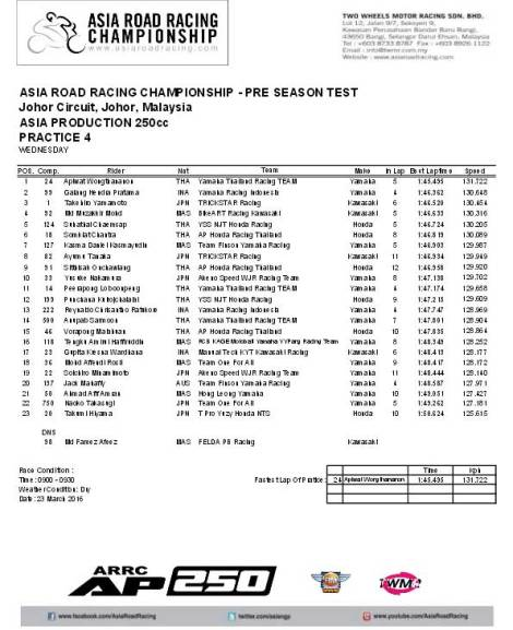 Practice 4 Asia Road Racing Championship Pre Sesaon Test Asia Production 250 4 Pertamax7.com