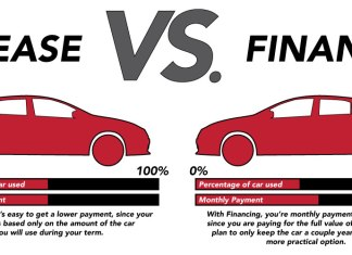 Lease vs finance pic donvalleynorthtoyota.com