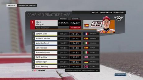 Combined Practice Time Day 1 MotoGP Americas 2017 (1)