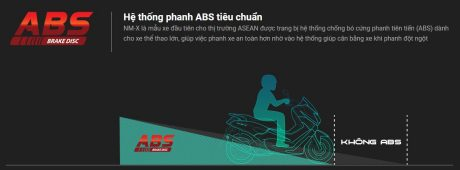 Yamaha N-MX 155 Vietnam ABS test