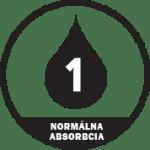 Normálna absorpcia