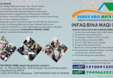 Program Infaq Bina MAQI (IBM)