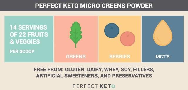Perfect Keto Micro Greens Powder Ingredients