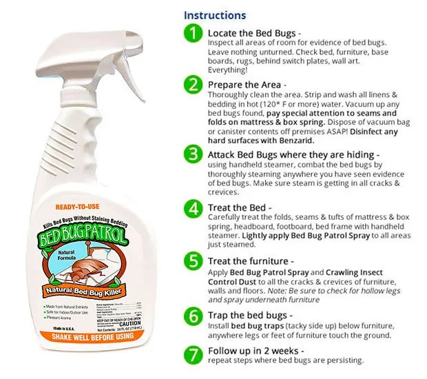 Bed bug patrol with instructions