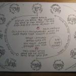 שנה טובה ומתוקה, ציור חודשי השנה העברית