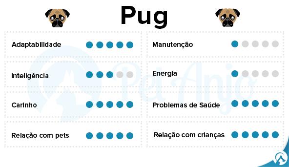 características pug