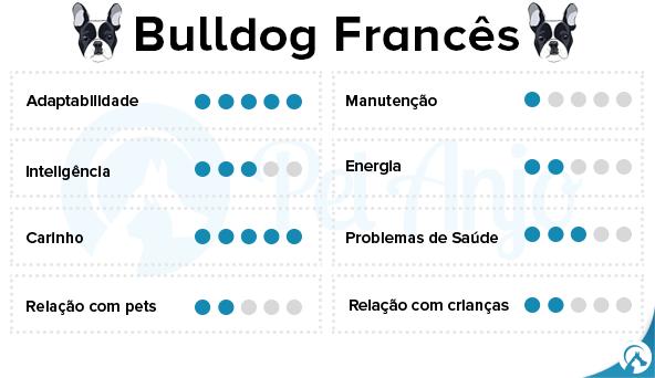caracteristicas bulldog frances