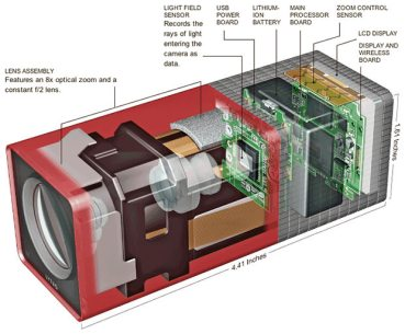 The Lytro LFC, now discontinued, was Lytro first mass market camera