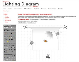 Lighting Diagram Creator Lets You Easily Save and Share