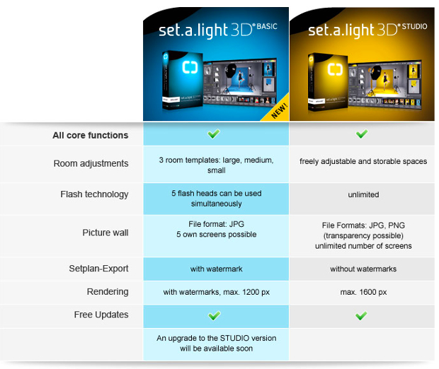 Simulate Virtual Lighting Setups for Less with the New set.a.light 3D BASIC setalightbasic1