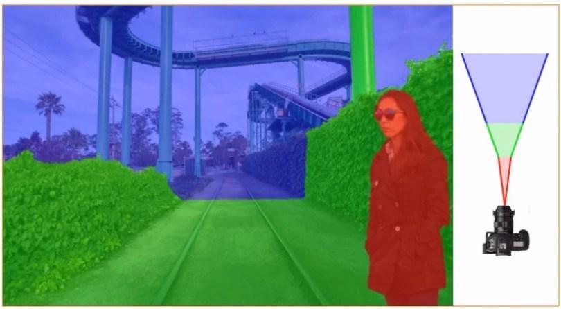 computationalzoom 800x440 - Zoom computacional pode causar espanto entre profissionais da fotografia