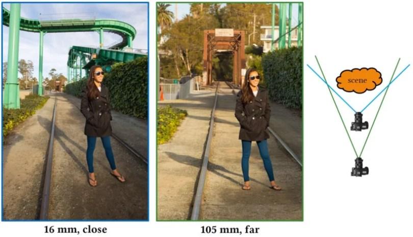 focallengths 800x460 - Zoom computacional pode causar espanto entre profissionais da fotografia