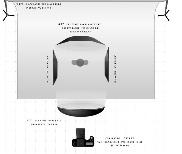 Today We Will Be Going With The High Key Setup With A Parabolic Softbox Behind And Our Key Light Will Be A White Beauty Dish