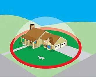 wireless dog fence system