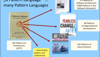 Pattern Languages and Christopher Alexander