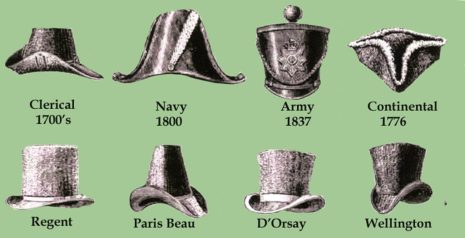 """Beaver hats were made from the barbed-fibrous under fur of the beaver pelt. This fur was chemically treated, mashed, pounded, rolled, and turned into felt. Mercury was used in this process. Breathing mercury fumes led to the expression """"Mad as a Hatter"""". By the late 1600's, the French were importing felt beaver hats from England."""