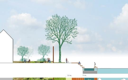Leeuwarden – Visie Blokhuispoort