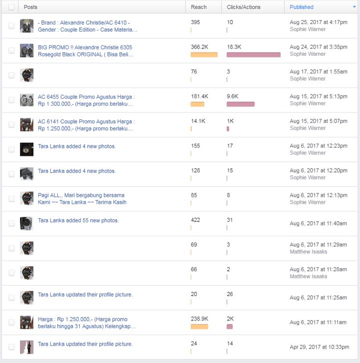 facebook hacker posts