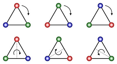Dihedral Group 3