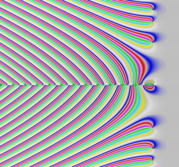 Tridimensional realisation of the Riemann Zeta function
