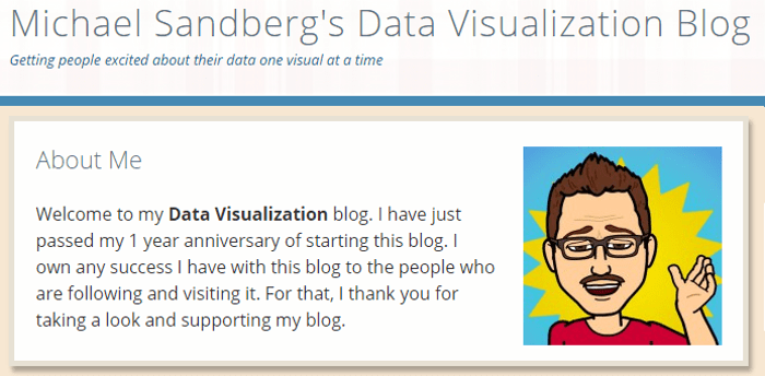 Michael Sandberg's Data Visualization Blog