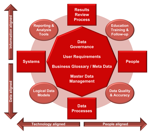 Information Process (click to view a larger version  in a new tab)