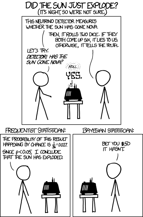 Frequentists vs. Bayesians - © xkcd.com