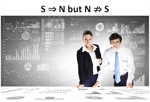 If you don't understand  the notation, you've failed in your application to be a  Data Scientist