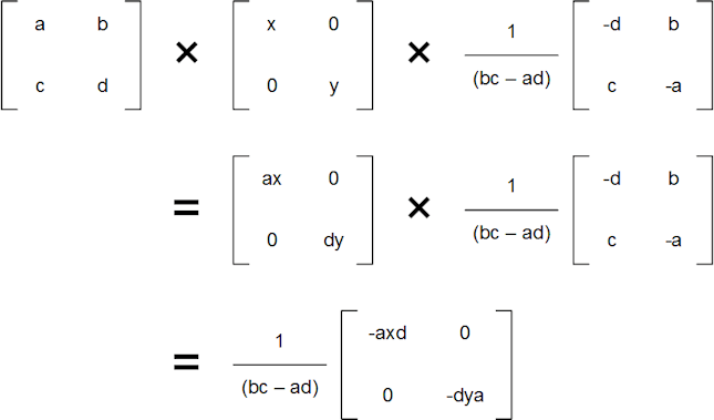 Normal diagonal subgroup