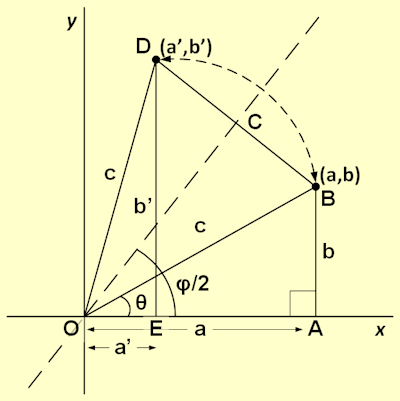 Reflected point 2D