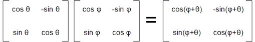 SU(2) multiplication