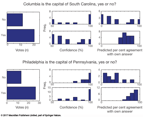 Columbia and Philadelphia [click to view a larger version in a new tab]