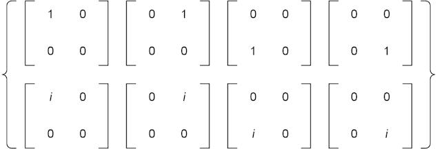 M2(C) basis