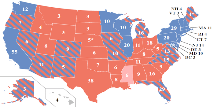 US Presidential Election Polling [borrowed from Wikipedia]