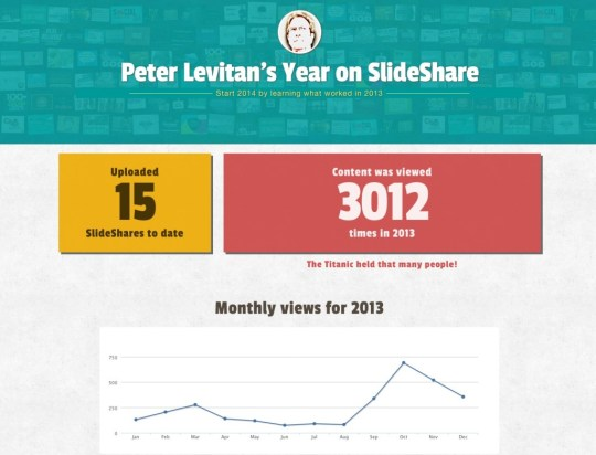 Peter levitan s year 2013 on SlideShare