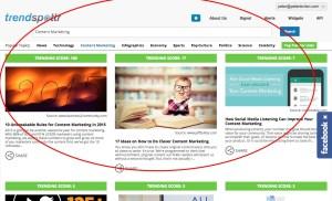 Now Trending on TrendSpottr   Content Marketing
