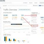 Jwt.com Traffic Statistics by SimilarWeb