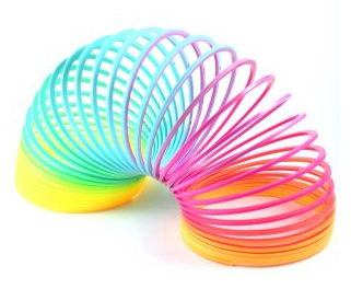 https://i2.wp.com/petewarden.typepad.com/photos/uncategorized/2007/10/19/slinky.png
